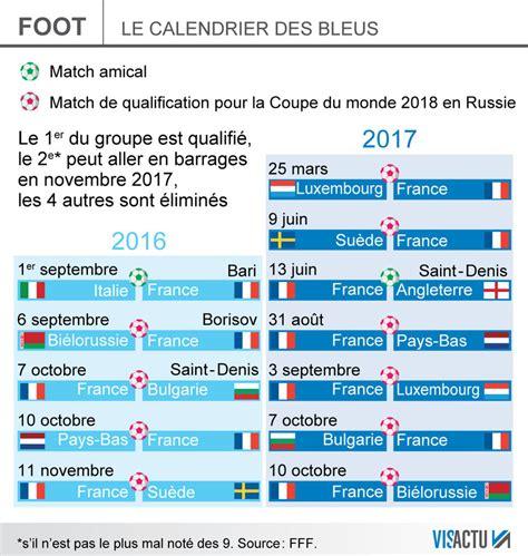 Calendrier 2018 Ets Eliminatoire Mondial 2018 Calendrier Free