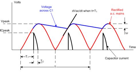 rectifier diode ac to dc does a bridge rectifier care that much for ac frequency electrical engineering stack exchange