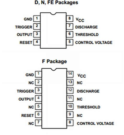 integrated circuit leg number integrated circuit should nc pins of ic connected to ground through a resistor to prevent