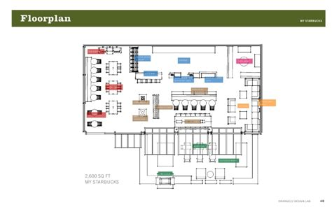 Gas Station Floor Plans orange22 starbucks project part 02 design approach