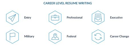 Resume Writing Service Oakland Ca by Resume Writing Service Gives Tips For Entry Resume Writing
