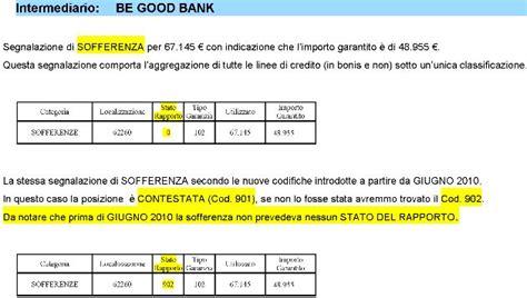 sofferenza d italia le pi 249 importanti segnalazioni in centrale rischi