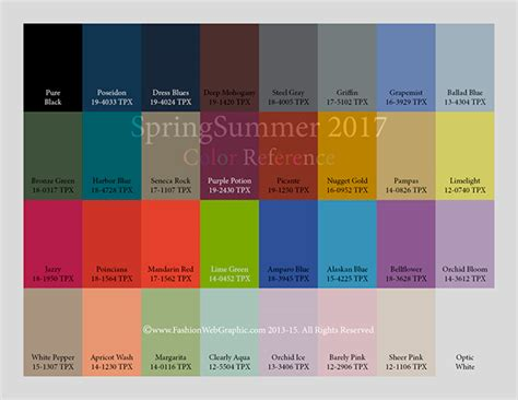 2017 color trends pantone ss2017 trend forecasting on pantone canvas gallery