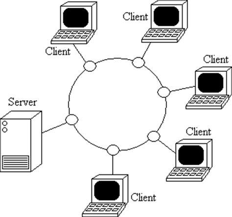 pengertian layout komputer pengertian jaringan komputer network computer