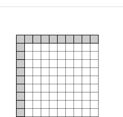 printable multiplication table empty free printable blank multiplication table 0 12
