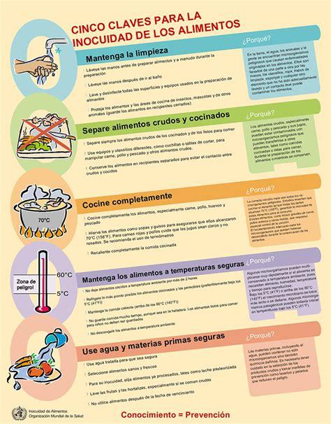 oms alimentos enfermedades transmitidas por alimentos edualimentaria