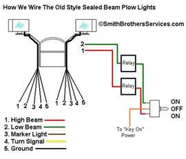 saber lights wiring diagram meyer snow plow e47 wiring diagram wiring diagrams