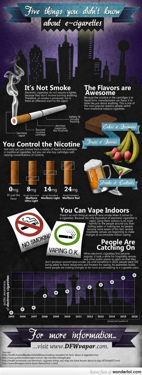 tutorial vape 13 best images about vaping tutorials on pinterest