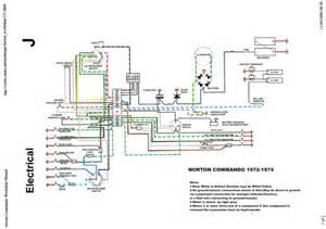 wiring diagram norton diagram free printable wiring diagrams