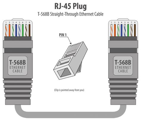 cables plus usa rj45 colors and wiring guide diagram