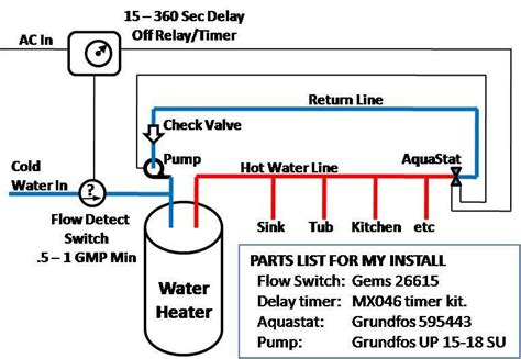 water circulating diagram water recirculating systems are energy wasters