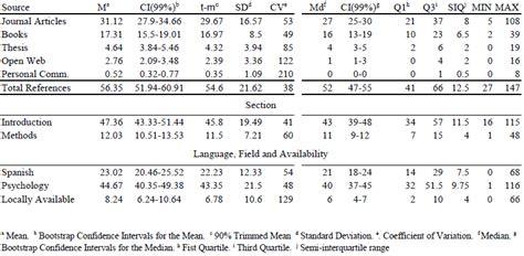 statistics dissertation descriptive statistics dissertation mfacourses887 web
