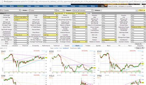 best swing trade stocks best swing trading stock screen for 2014 stock ideas