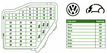 2008 volkswagen newbeetle fuse box diagram circuit wiring diagrams