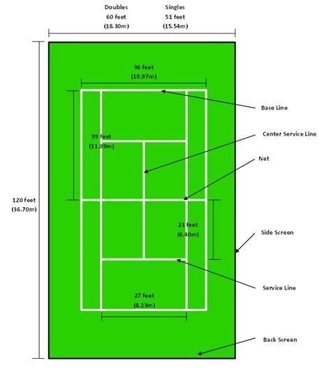 tennis court template tennis court diagram clipart best