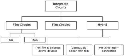 why inductor is not used in ic why inductor is not fabricated on ic 28 images q factor of inductor for 180 nm technology