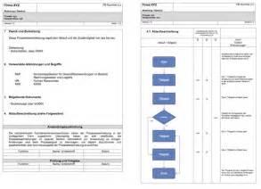 Vorstellungsgespräch Vorlagen Muster Prozessbeschreibung Vorlage Vorlage Muster Ch