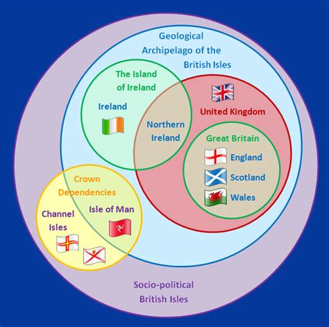 isles venn diagram why are doctors in the uk protesting and against