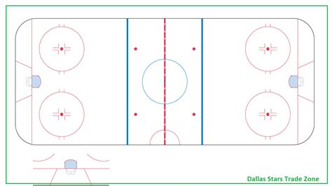 hockey rink diagrams hockey rink www pixshark images galleries
