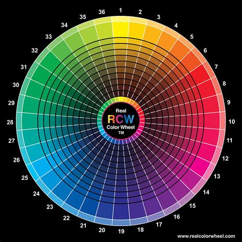 real color wheel digital by don jusko
