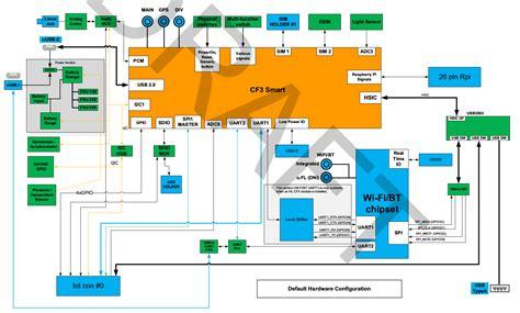 open source block diagram software open source block diagram software 28 images block