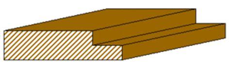 woodworking rabbet joint shiplap fireplace