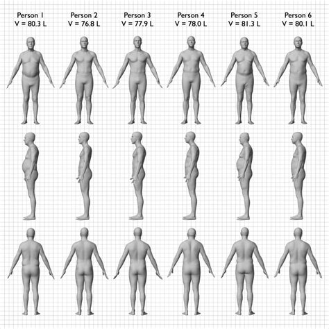 Cqs Topic What Is The Height Weight Shape by Same Weight Same Height Different Shape Les