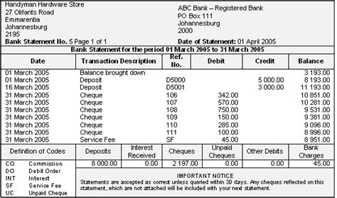 Bank Statement Letter For Income Tax Exle Preparing Acount Detail From Transcations With Previous Balance Summary Powerful