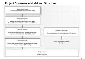 Project Governance Framework Template by Erp Pmo