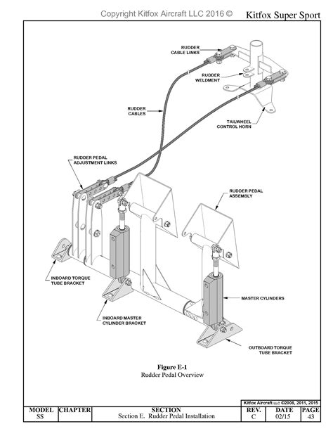 ULTRALIGHT AIRCRAFT CONSTRUCTION MANUAL - Auto Electrical