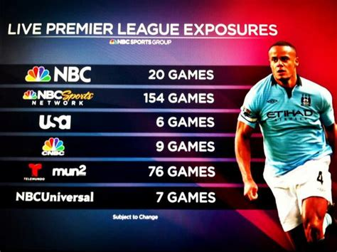 epl on nbc how should major league soccer respond to the english
