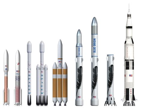 Home Design Software List by Blue Origin Unveils New Glenn Orbital Rocket Design