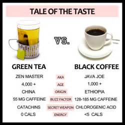 green tea vs black coffee the greatist debate greatist