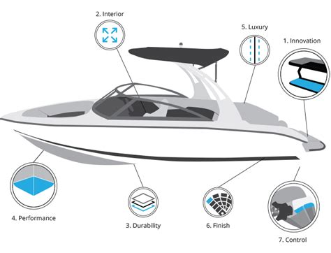 cobalt boats pdf cs22 performance meets efficient design in boating