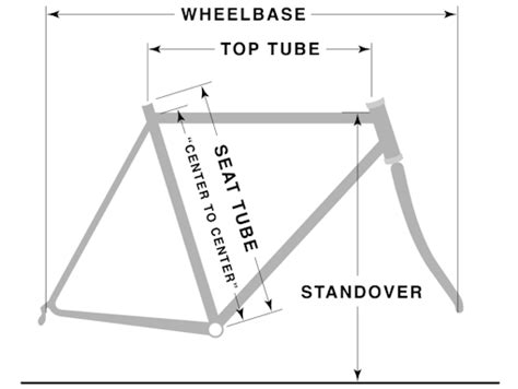 bicycle frame design dimensions mountain bike sizing explained