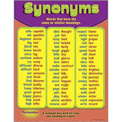 synonym of image opinions on synonym