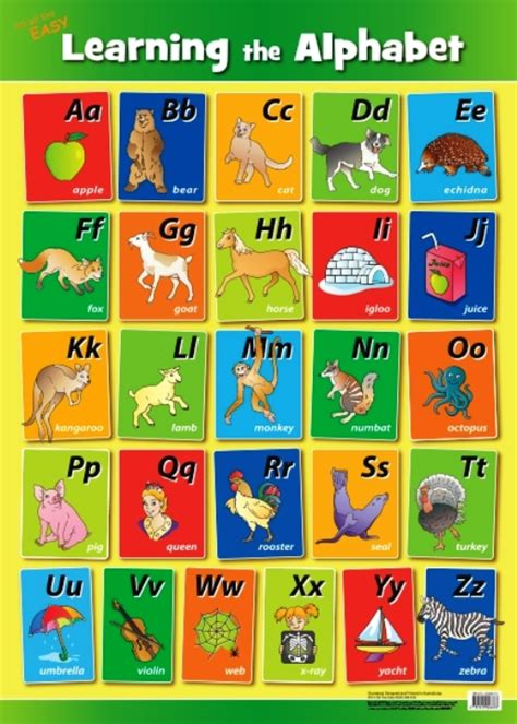learn the alphabet learn abc with animal pictures teach your child to recognize the letters of the alphabet abcd for books learning the alphabet poster learn heaps