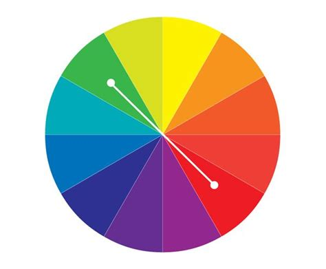 what are the complementary colors color wheel chart complimentary colors complementary