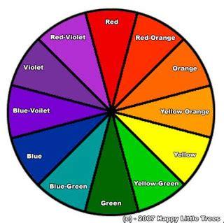 labeled color wheel 7th grade