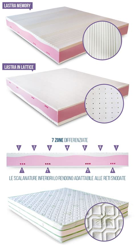 materasso lattice memory materasso lattice e memory foam marilyn