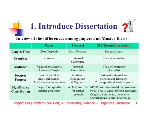 proquest umi dissertation publishing order dissertations umi reasearch essay writings from