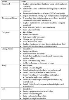 How To Plan A Diy Home Renovation Budget Spreadsheet Home Remodel Pinterest Budgeting Remodel Checklist Template