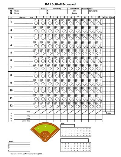 score card css template baseball scoresheet resume template sle