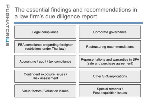 hr due diligence report template corporate due diligence in thailand