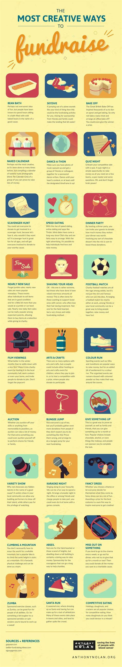 Creative Fundraising Letter Ideas the most creative ways to fundraise infographic