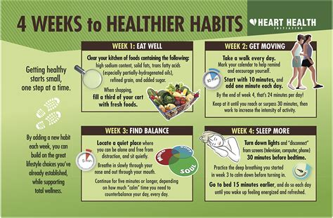 Healthy Habits For A Healthy Health Initiative Health A Global Trend Through Education And Shareable