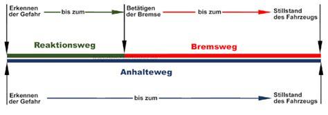 Bremsweg Motorrad Auto by Der Anhalteweg F 252 R Den F 252 Hrerschein Theorie Lernen