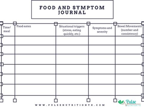 printable food journal eating disorder awesome symptom diary template pictures inspiration