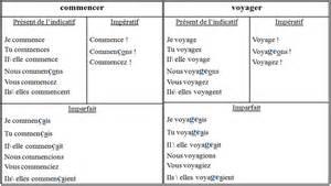 resume noun resume pdf download