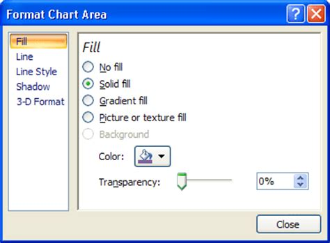 excel 2007 format kg excel 2007 to excel 2016 tutorials the format chart panel